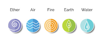 5 elementi ayurveda